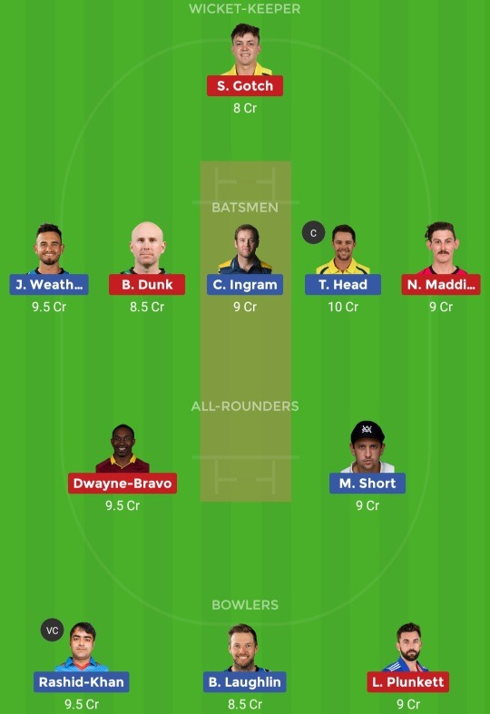 ADS vs MLS Dream11 Team