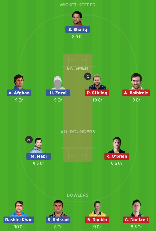 AFGH vs IRE Dream11 Team