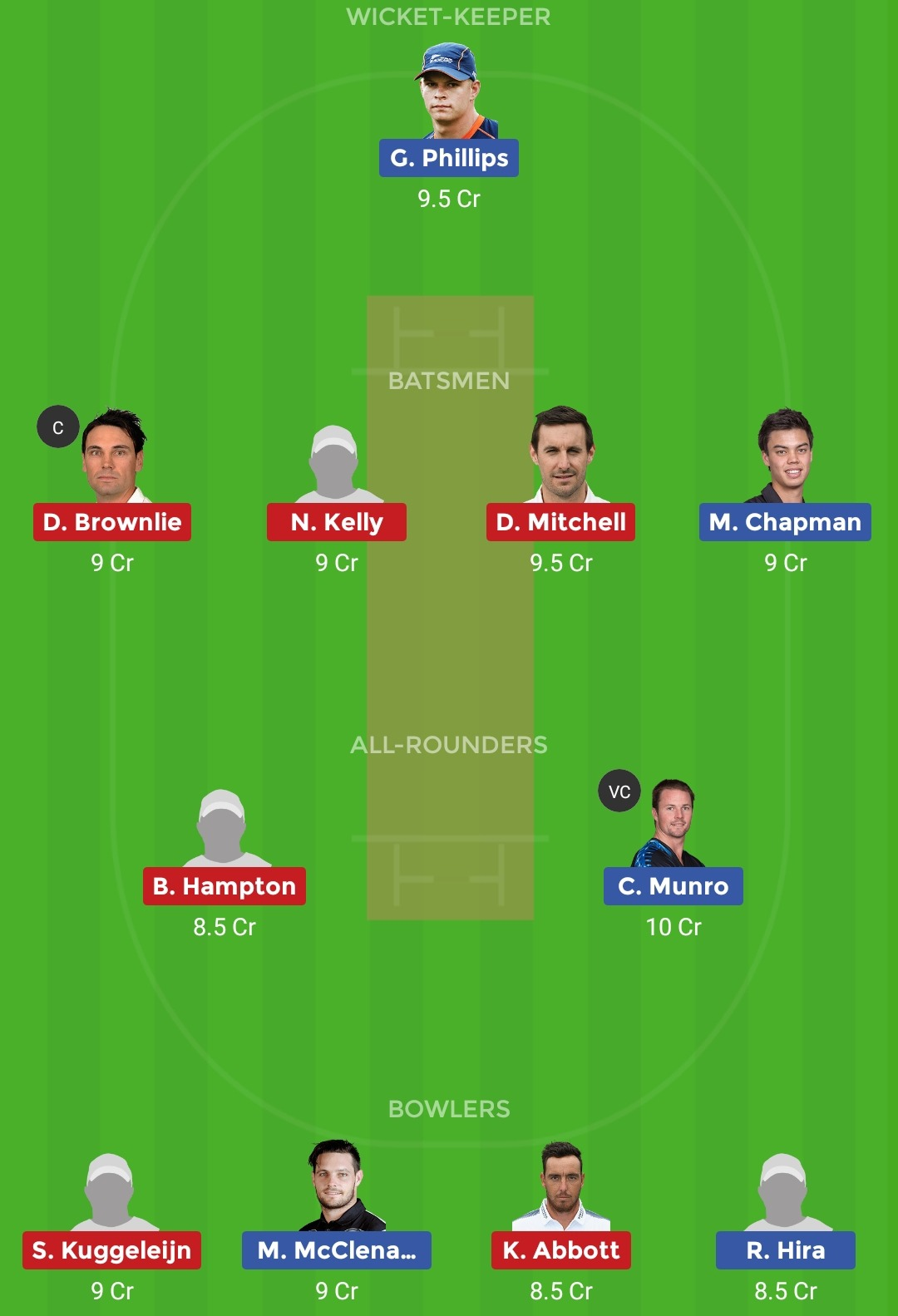 AUK vs NK Dream11 Team