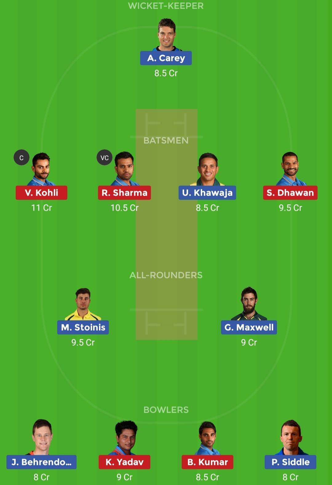 AUS vs IND Dream11 Team