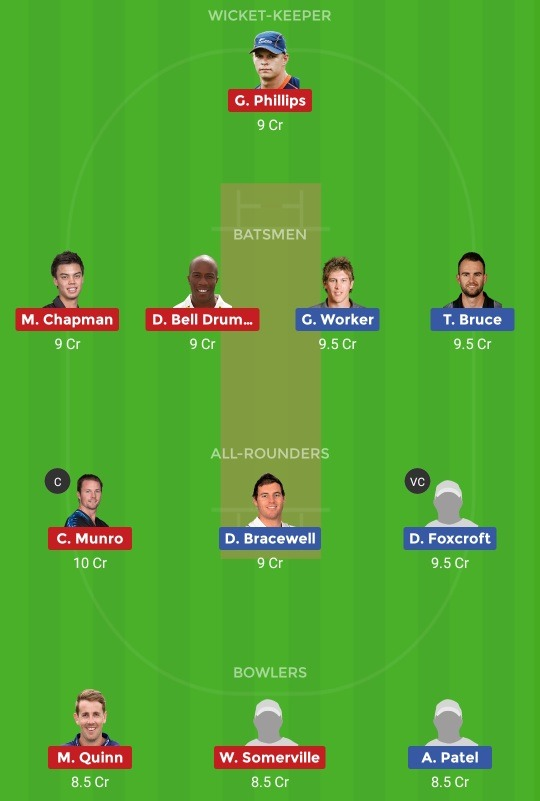 CD vs AUK Dream11 Team