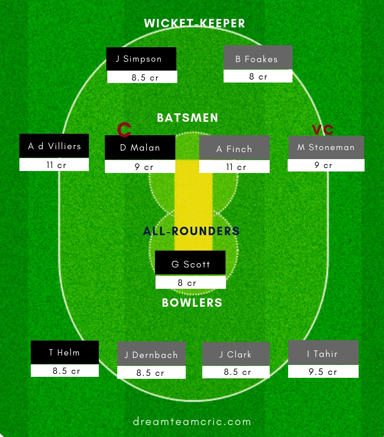 Flipboard: MID vs SUR Dream11 Team Prediction | Middlesex vs