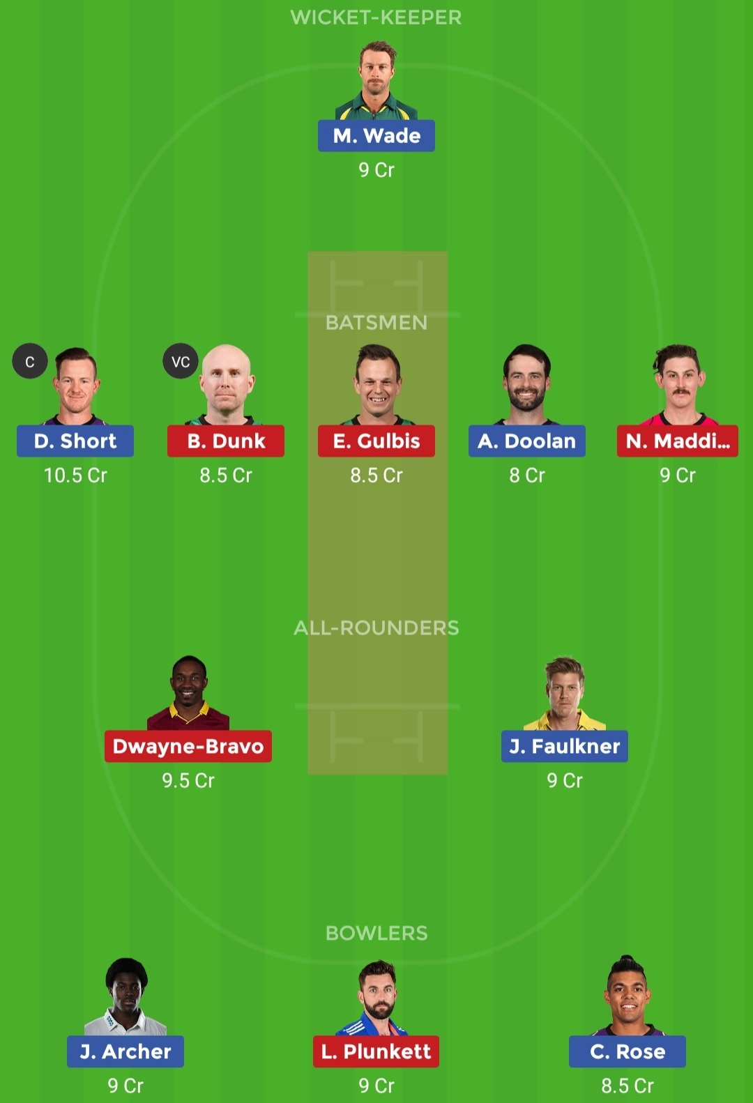 HBH vs MLS Dream11 Team