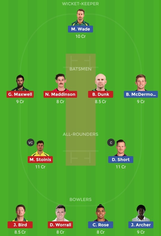 HBH vs MLS Dream11 Team Prediction