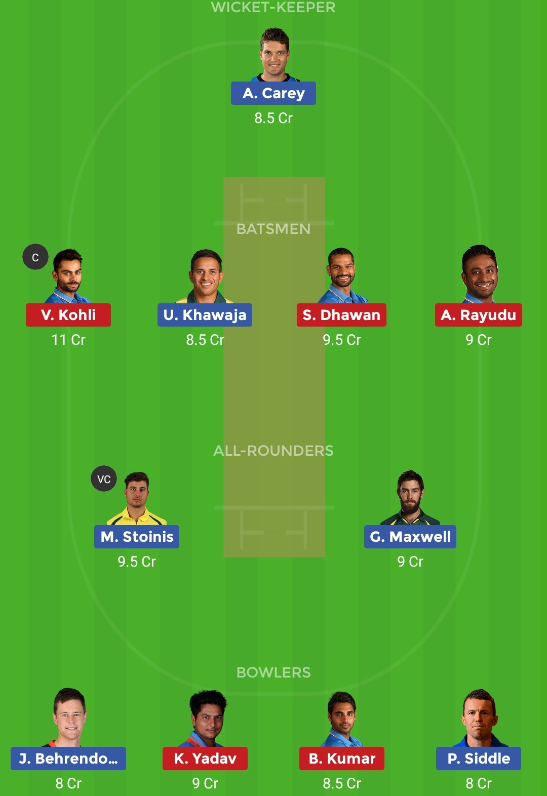 IND vs AUS Dream11 Team Prediction