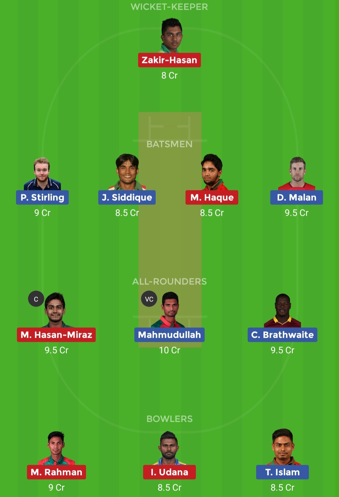 KT vs RK Dream11 Team