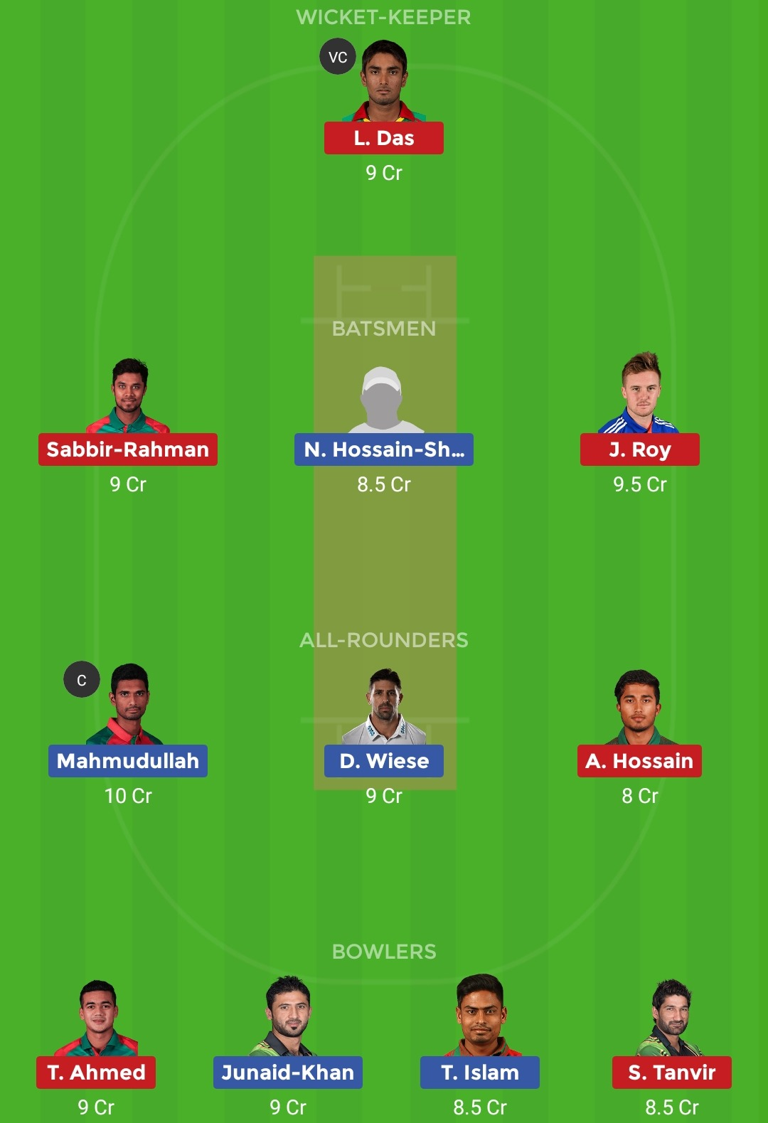KT vs SYS Dream11 Team