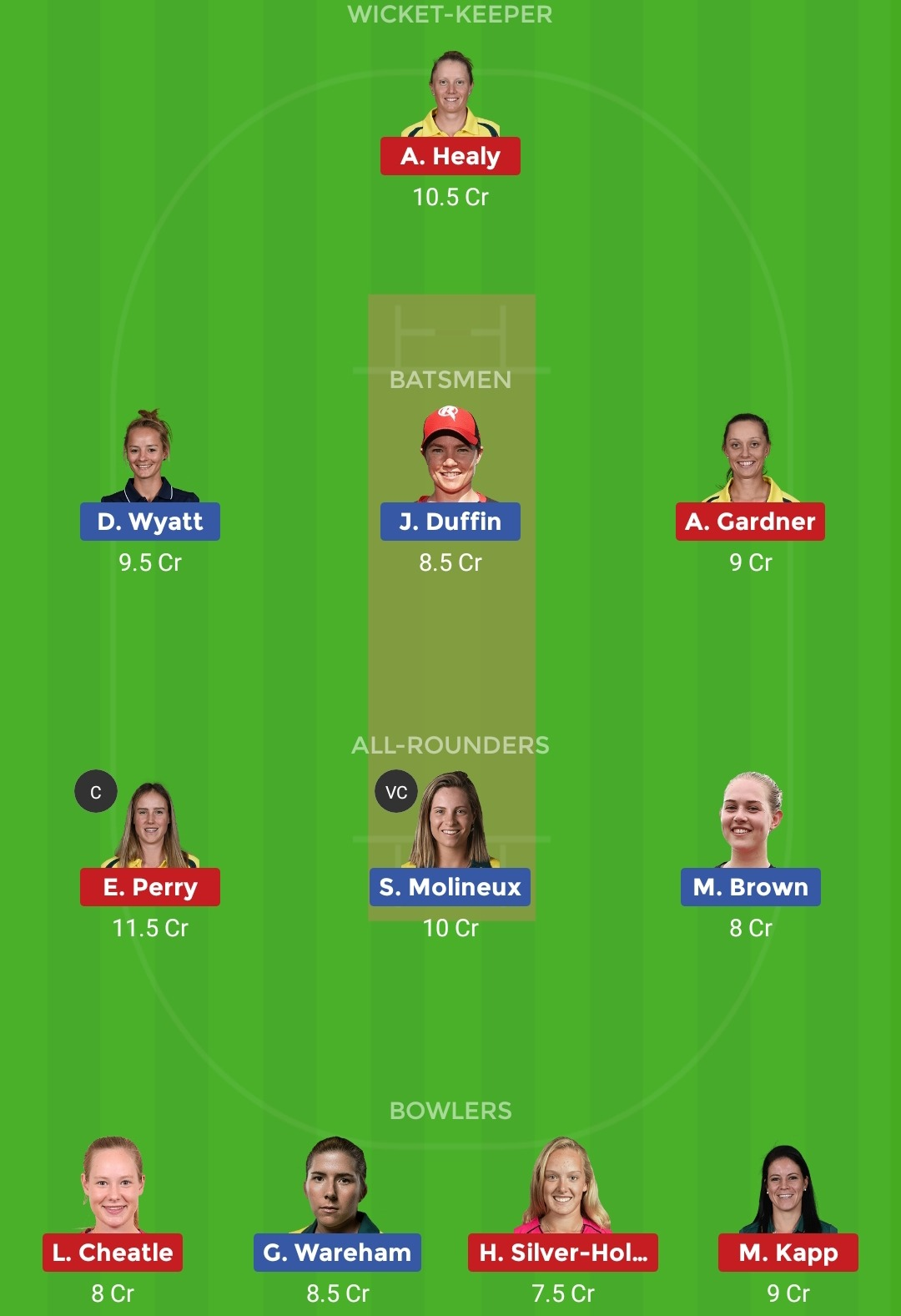 MR W vs SS W Dream11 Team