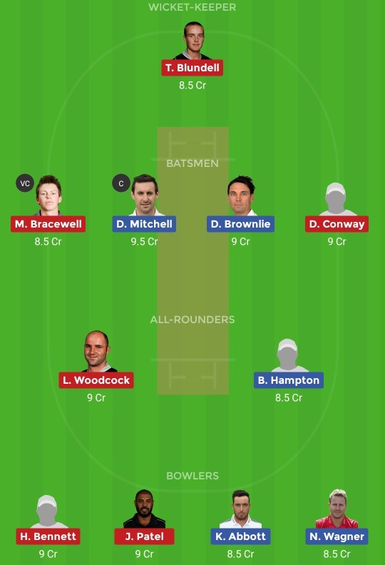 NK vs WEL Dream11 Team