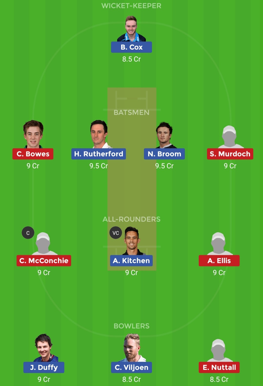 OTG vs CTB Dream11 Team