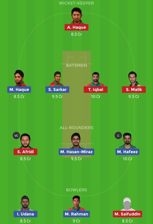 RK vs COV Dream11 Team