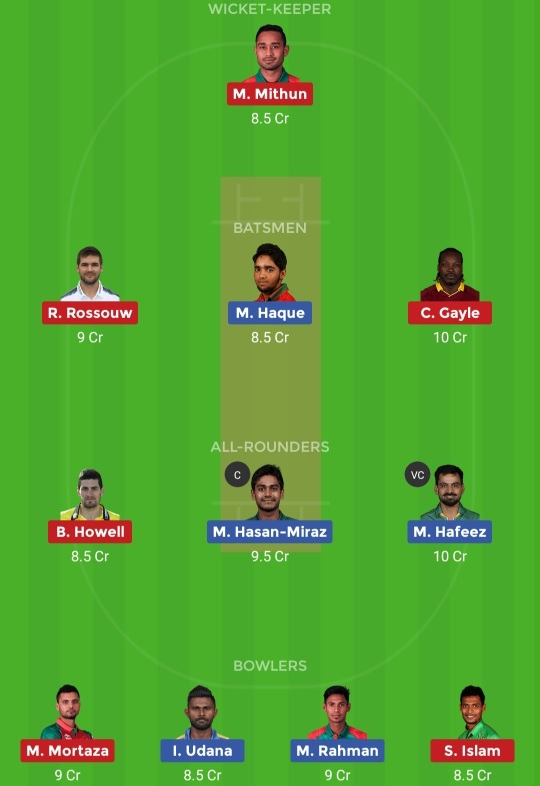 RK vs RNR Dream11 Team