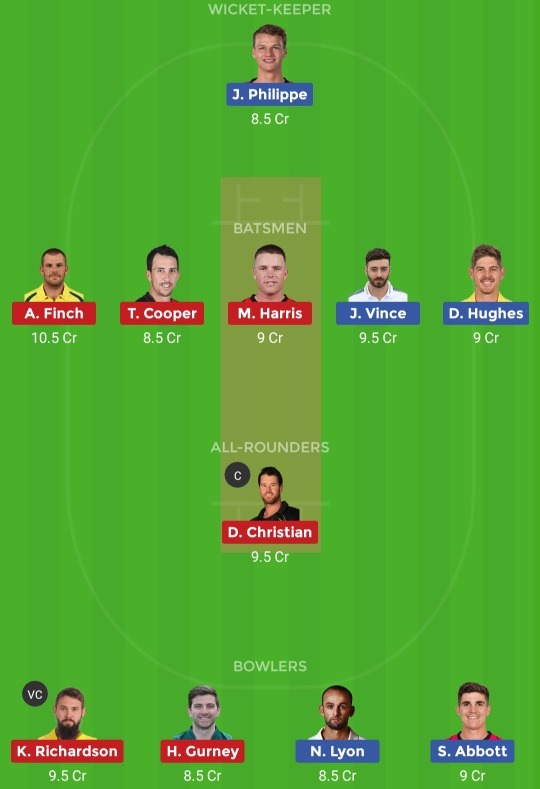 SDS vs MLR Dream11 Team